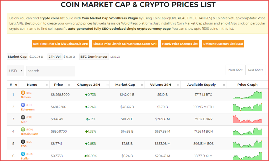 9 Best Bitcoin And Cryptocurrency Plugins For Your WordPress Site