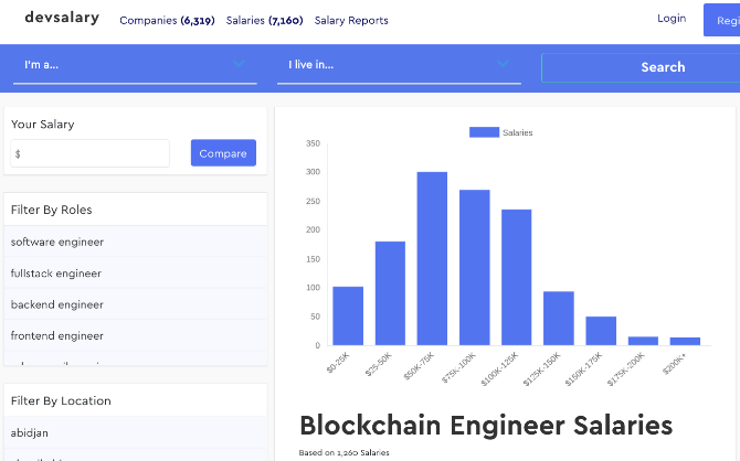 Dev Salary (Web): Salary Comparison for Startups and Tech Companies